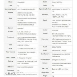 Lộ hoàn toàn thông số kĩ thuật Xiaomi Mi6