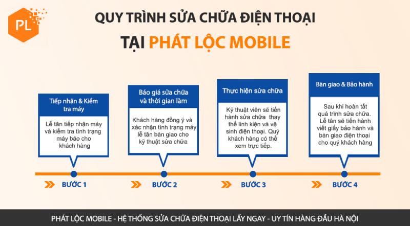 Quý trình sửa chữa điện thoại tại Phát Lộc Mobile